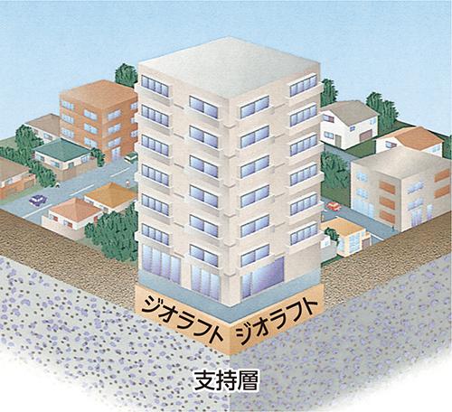 Georaft Method